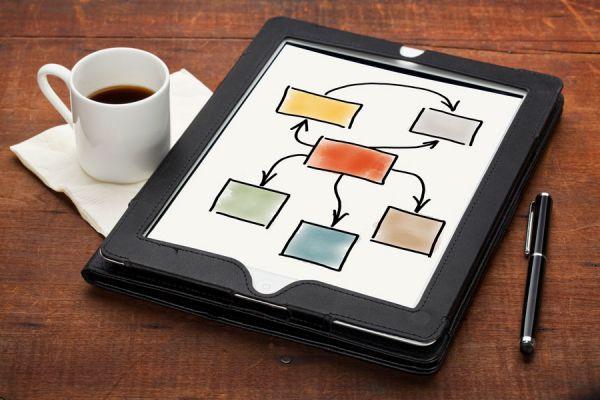 Cómo ser mejor en la oficina. Tips para mejorar tu trabajo en la oficina. Cómo organizarte para ser mejor en el trabajo.