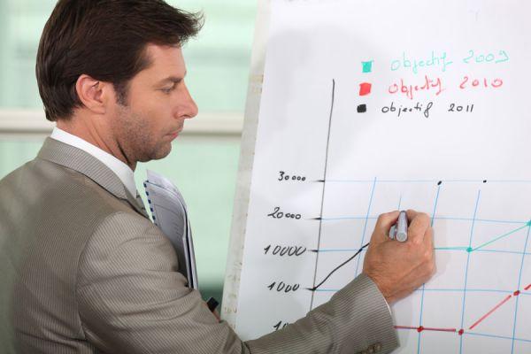 Técnicas para cumplir objetivos en tu emprendimiento. Pasos para el cumplimiento de metas y objetivos. Aprende a lograr tus objetivos