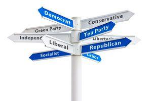 Ilustración de Test para conocer tu Ideología Política