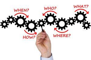 Ilustración de 5 preguntas para planificar una estrategia