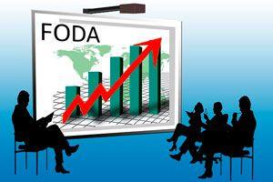 Cómo hacer el análisis FODA