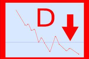 Ilustración de Cómo evitar las tres D: Deuda, Déficit y Default