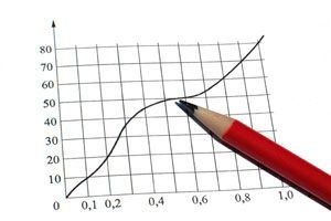 Ilustración de Cómo analizar las finanzas hogareñas y ahorrar cada mes