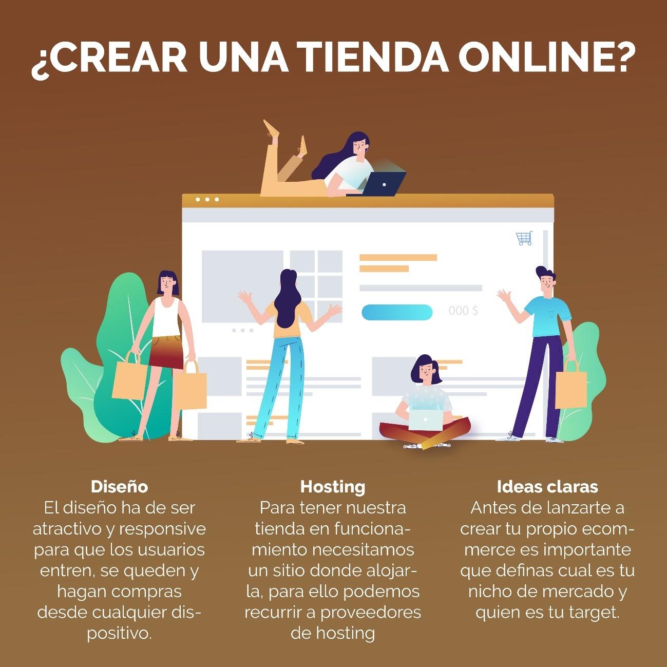 Gráfico sobre como crear una tienda online